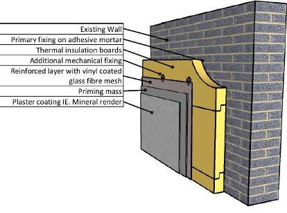 exterior-wall-insulation-explained