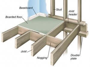 wooden-floor-structure-explained