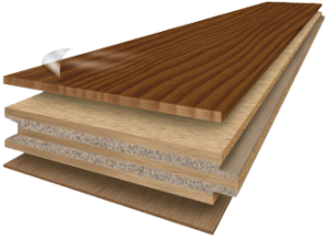 Install Engineered Wood Flooring